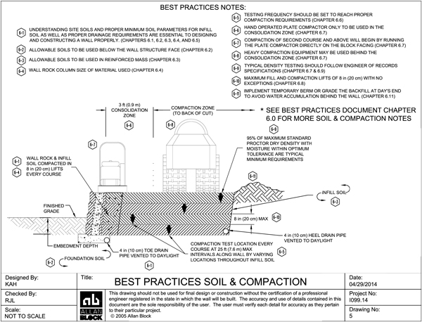 Soil compaction for retaining walls for Soil quality pdf